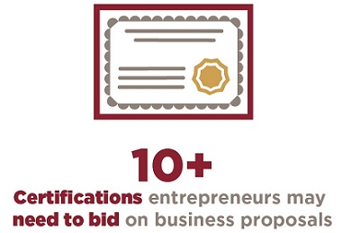 More than 10 certifications are available to help new business owners get new business.