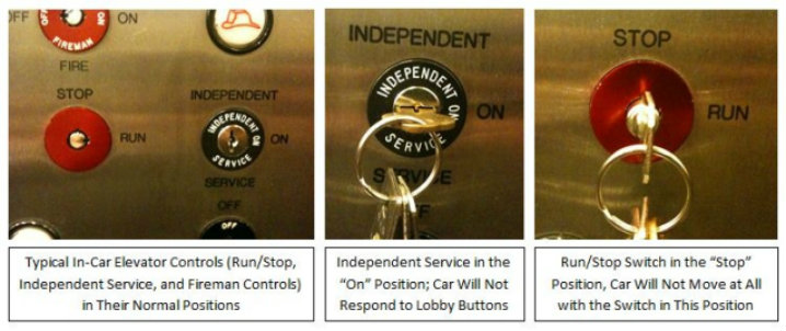 Three images of the keyed control switches in elevators, including the fire service switch and the independent switch.